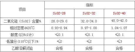 正硅酸乙酯si28.si32.si40.si50