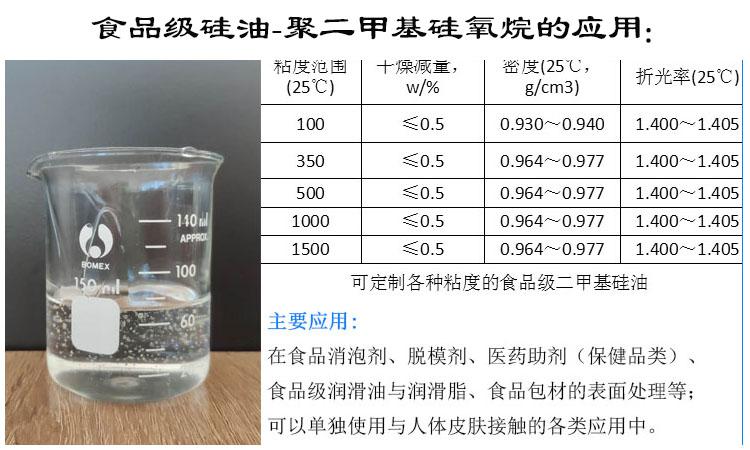 食品级硅油应用.jpg