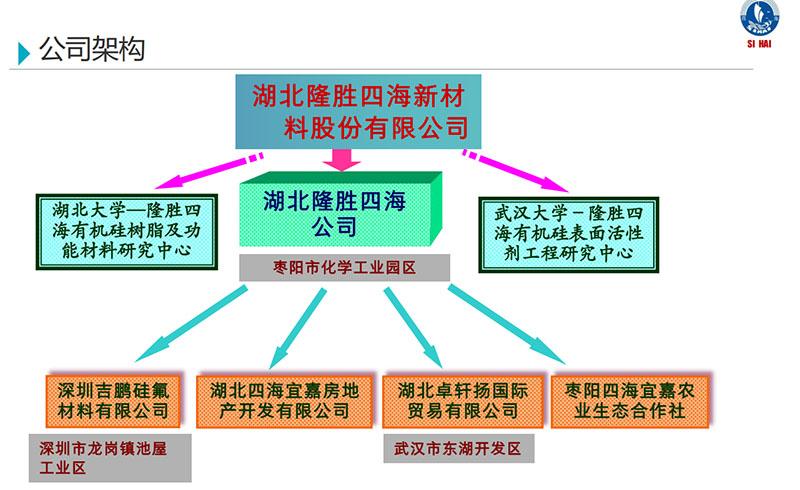四海组织架构.jpg